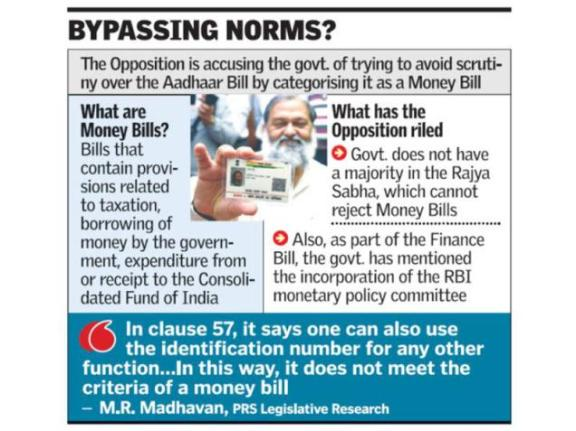aadhar-money-bill-the-hindu